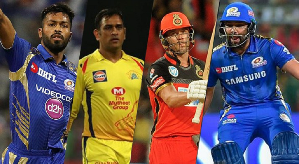 Highest Strike Rate in IPL